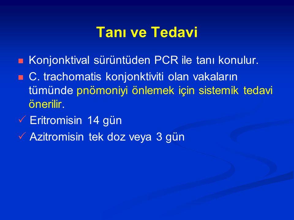 Tanı ve Tedavi Konjonktival sürüntüden PCR ile tanı konulur. C. trachomatis konjonktiviti olan vakaların tümünde pnömoniyi önlemek için sistemik tedav