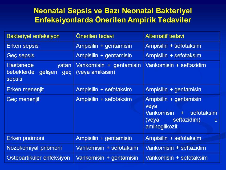 Neonatal Sepsis ve Bazı Neonatal Bakteriyel Enfeksiyonlarda Önerilen Ampirik Tedaviler Bakteriyel enfeksiyonÖnerilen tedaviAlternatif tedavi Erken sepsisAmpisilin + gentamisinAmpisilin + sefotaksim Geç sepsisAmpisilin + gentamisinAmpisilin + sefotaksim Hastanede yatan bebeklerde gelişen geç sepsis Vankomisin + gentamisin (veya amikasin) Vankomisin + seftazidim Erken menenjitAmpisilin + sefotaksimAmpisilin + gentamisin Geç menenjitAmpisilin + sefotaksimAmpisilin + gentamisin veya Vankomisin + sefotaksim (veya seftazidim)  aminoglikozit Erken pnömoniAmpisilin + gentamisinAmpisilin + sefotaksim Nozokomiyal pnömoniVankomisin + sefotaksimVankomisin + seftazidim Osteoartiküler enfeksiyonVankomisin + gentamisinVankomisin + sefotaksim