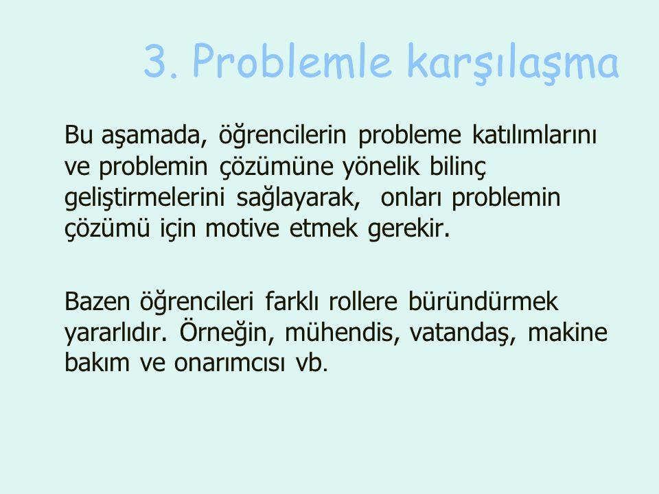 3. Problemle karşılaşma Bu aşamada, öğrencilerin probleme katılımlarını ve problemin çözümüne yönelik bilinç geliştirmelerini sağlayarak, onları probl