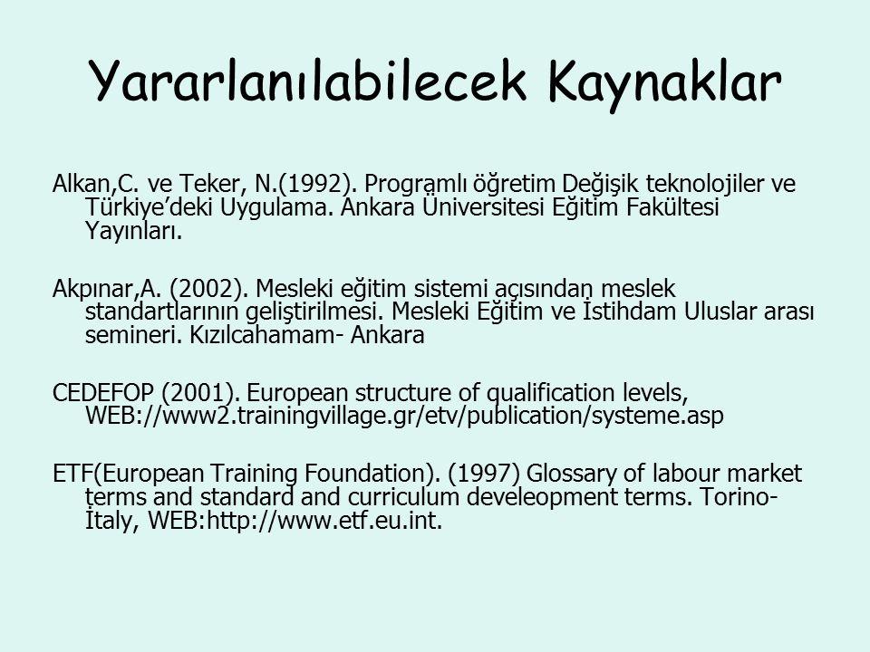 Yararlanılabilecek Kaynaklar Alkan,C. ve Teker, N.(1992).