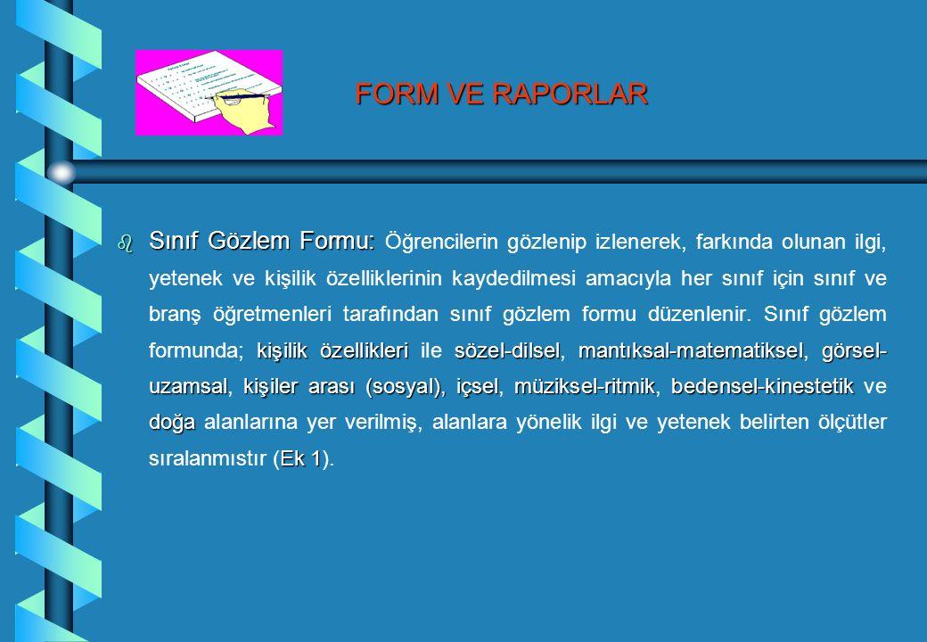 FORM VE RAPORLAR b Sınıf Gözlem Formu: kişilik özelliklerisözel-dilselmantıksal-matematikselgörsel- uzamsalkişiler arası (sosyal),içselmüziksel-ritmikbedensel-kinestetik doğa Ek 1 b Sınıf Gözlem Formu: Öğrencilerin gözlenip izlenerek, farkında olunan ilgi, yetenek ve kişilik özelliklerinin kaydedilmesi amacıyla her sınıf için sınıf ve branş öğretmenleri tarafından sınıf gözlem formu düzenlenir.