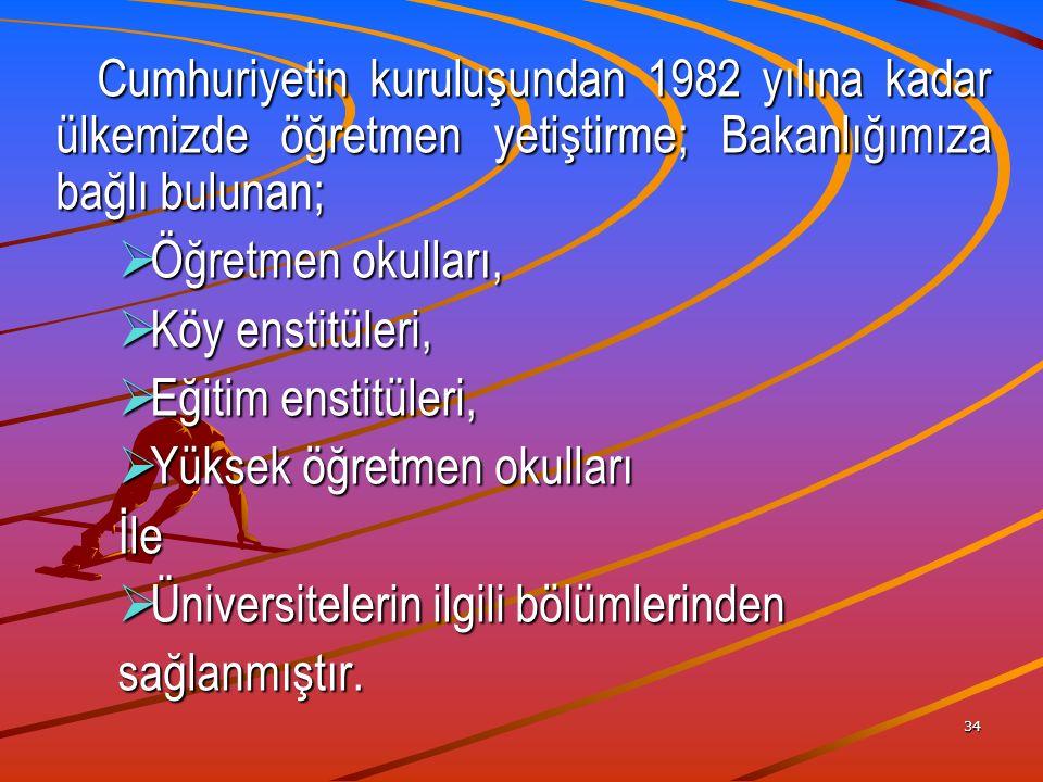 34 Cumhuriyetin kuruluşundan 1982 yılına kadar ülkemizde öğretmen yetiştirme; Bakanlığımıza bağlı bulunan;  Öğretmen okulları,  Köy enstitüleri,  Eğitim enstitüleri,  Yüksek öğretmen okulları İle  Üniversitelerin ilgili bölümlerinden sağlanmıştır.