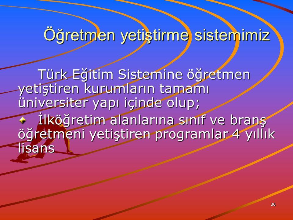 36 Öğretmen yetiştirme sistemimiz Türk Eğitim Sistemine öğretmen yetiştiren kurumların tamamı üniversiter yapı içinde olup; İlköğretim alanlarına sınıf ve branş öğretmeni yetiştiren programlar 4 yıllık lisans