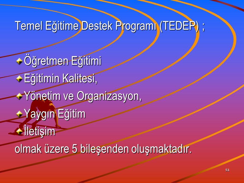 51 Temel Eğitime Destek Programı (TEDEP) ; Öğretmen Eğitimi Eğitimin Kalitesi, Yönetim ve Organizasyon, Yaygın Eğitim İletişim olmak üzere 5 bileşenden oluşmaktadır.