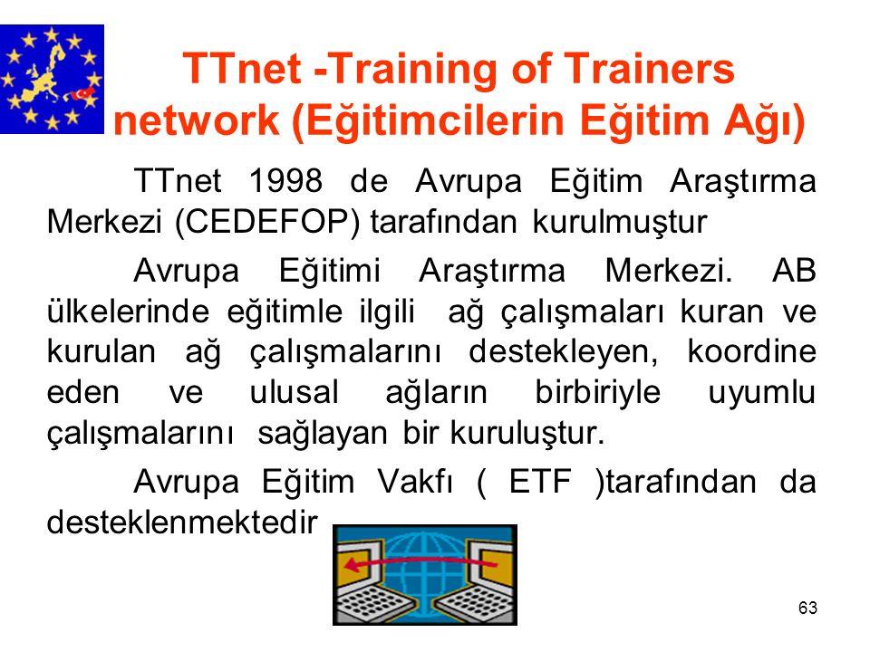 63 TTnet -Training of Trainers network (Eğitimcilerin Eğitim Ağı) TTnet 1998 de Avrupa Eğitim Araştırma Merkezi (CEDEFOP) tarafından kurulmuştur Avrupa Eğitimi Araştırma Merkezi.