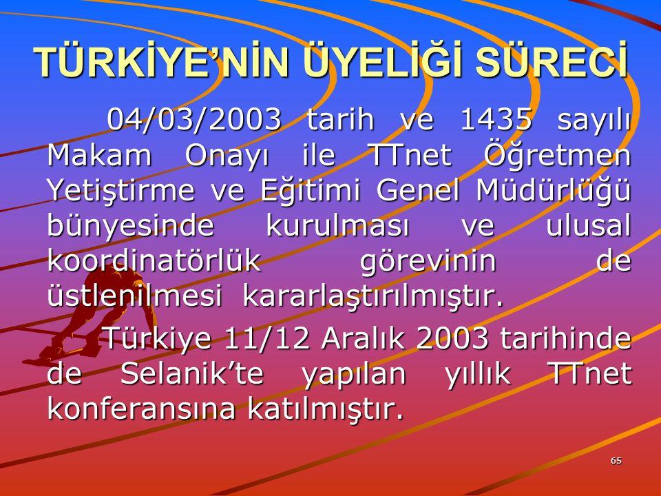 65 04/03/2003 tarih ve 1435 sayılı Makam Onayı ile TTnet Öğretmen Yetiştirme ve Eğitimi Genel Müdürlüğü bünyesinde kurulması ve ulusal koordinatörlük görevinin de üstlenilmesi kararlaştırılmıştır.