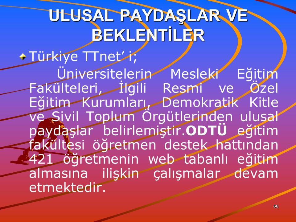 66 ULUSAL PAYDAŞLAR VE BEKLENTİLER Türkiye TTnet' i; Üniversitelerin Mesleki Eğitim Fakülteleri, İlgili Resmi ve Özel Eğitim Kurumları, Demokratik Kitle ve Sivil Toplum Örgütlerinden ulusal paydaşlar belirlemiştir.ODTÜ eğitim fakültesi öğretmen destek hattından 421 öğretmenin web tabanlı eğitim almasına ilişkin çalışmalar devam etmektedir.