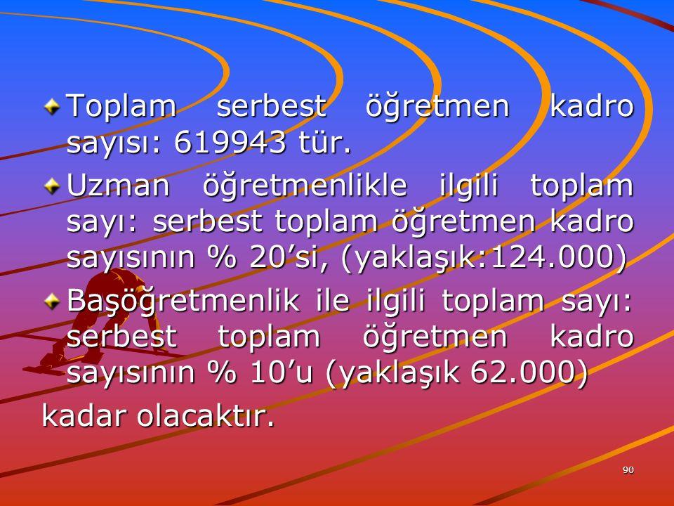 90 Toplam serbest öğretmen kadro sayısı: 619943 tür.