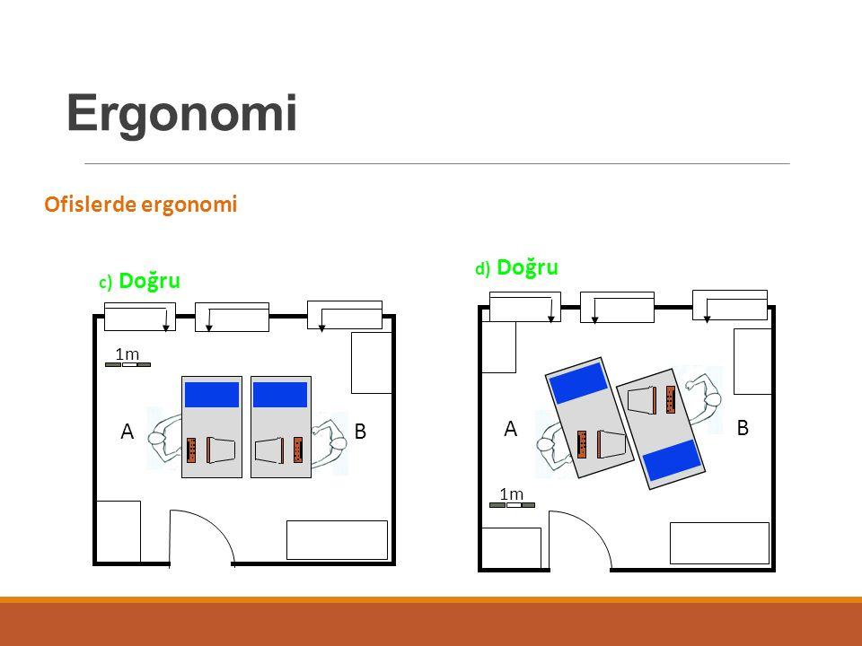 Ergonomi Ofislerde ergonomi c) Doğru 1m AB A B d) Doğru