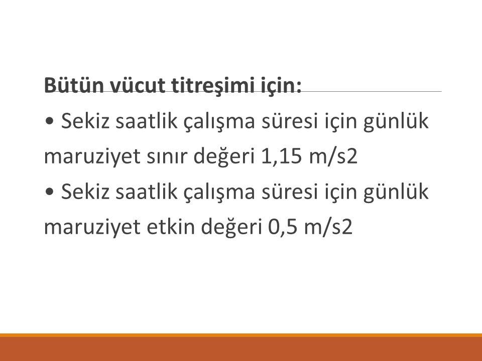 Bütün vücut titreşimi için: Sekiz saatlik çalışma süresi için günlük maruziyet sınır değeri 1,15 m/s2 Sekiz saatlik çalışma süresi için günlük maruziyet etkin değeri 0,5 m/s2