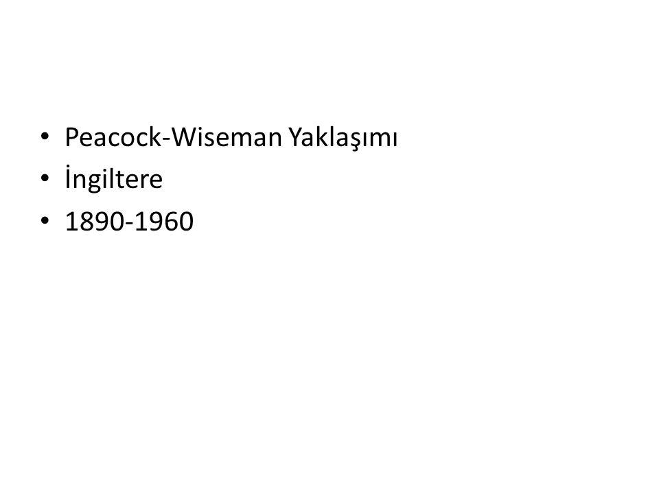 Peacock-Wiseman Yaklaşımı İngiltere 1890-1960