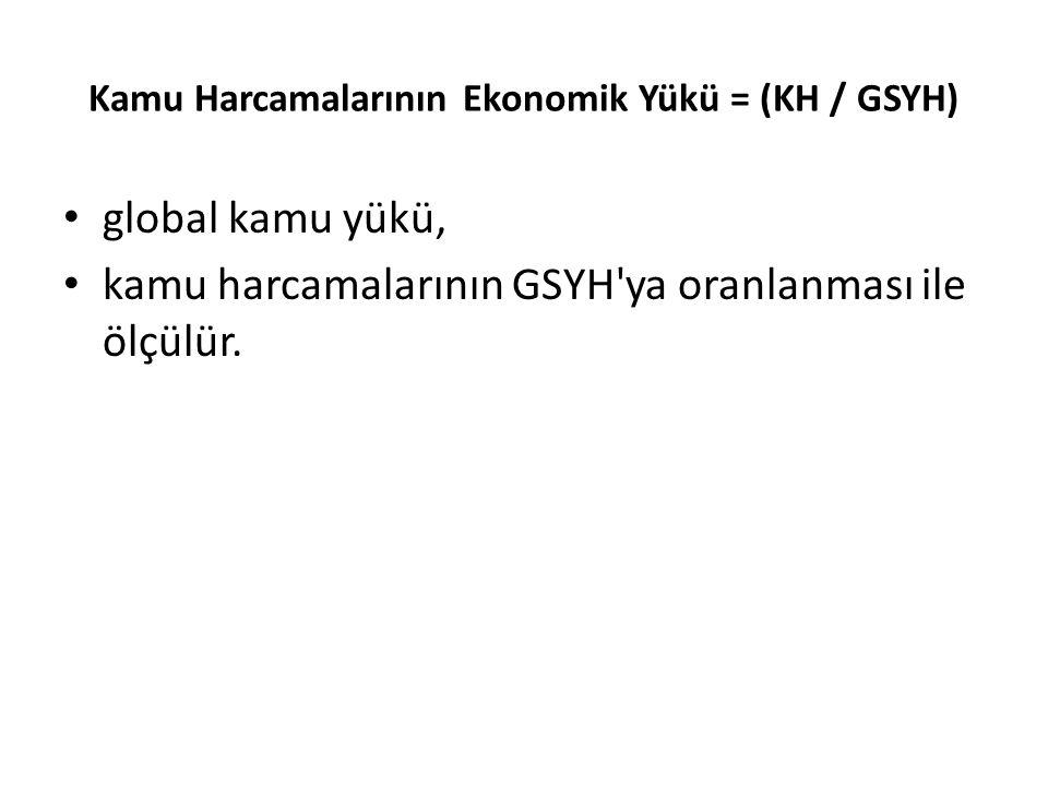 Kamu Harcamalarının Ekonomik Yükü = (KH / GSYH) global kamu yükü, kamu harcamalarının GSYH'ya oranlanması ile ölçülür.