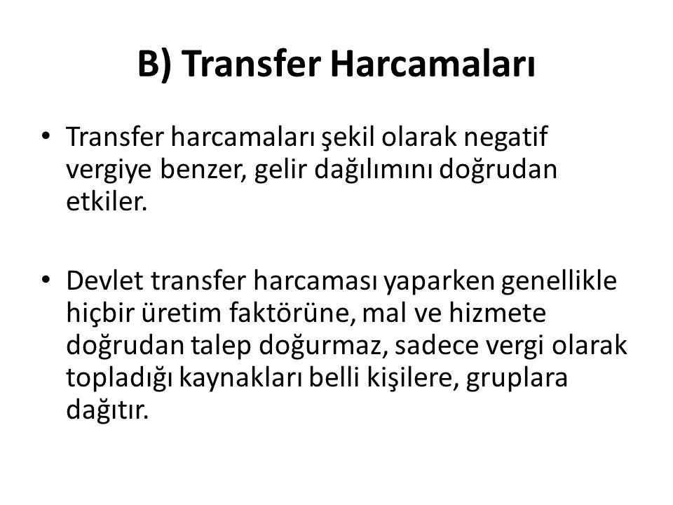 B) Transfer Harcamaları Transfer harcamaları şekil olarak negatif vergiye benzer, gelir dağılımını doğrudan etkiler. Devlet transfer harcaması yaparke