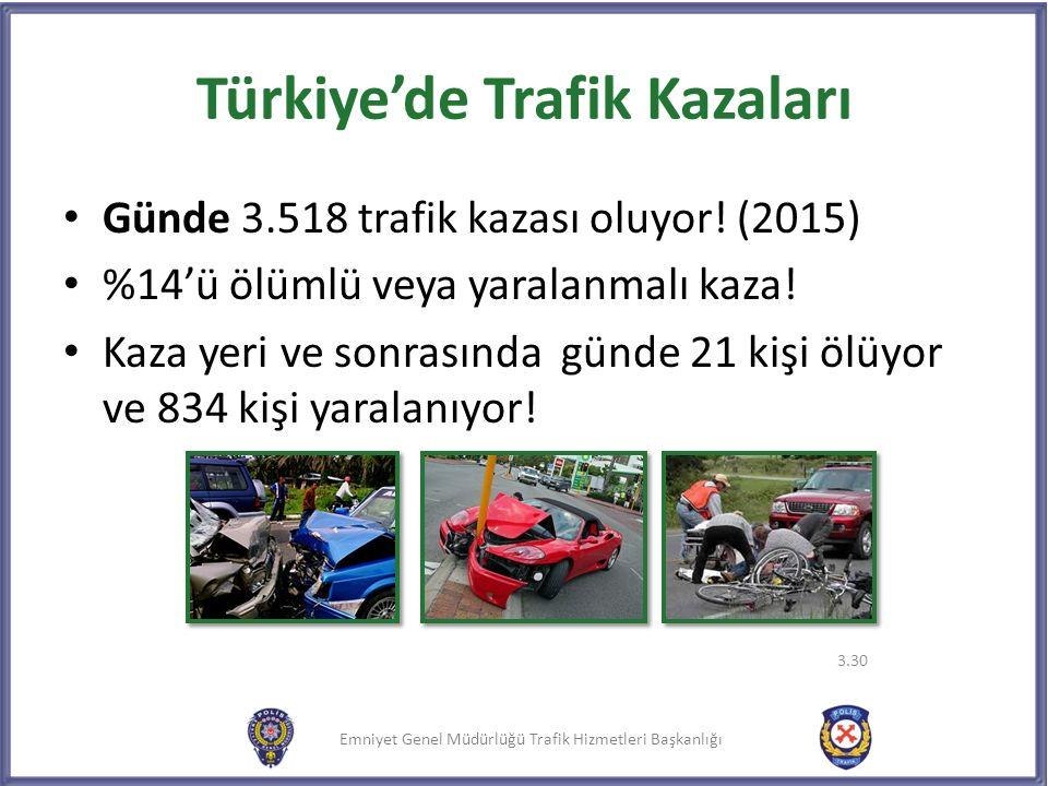 Emniyet Genel Müdürlüğü Trafik Hizmetleri Başkanlığı Türkiye'de Trafik Kazaları Günde 3.518 trafik kazası oluyor! (2015) %14'ü ölümlü veya yaralanmalı