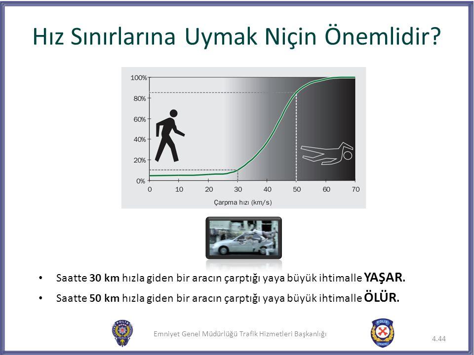 Emniyet Genel Müdürlüğü Trafik Hizmetleri Başkanlığı Hız Sınırlarına Uymak Niçin Önemlidir? Saatte 30 km hızla giden bir aracın çarptığı yaya büyük ih