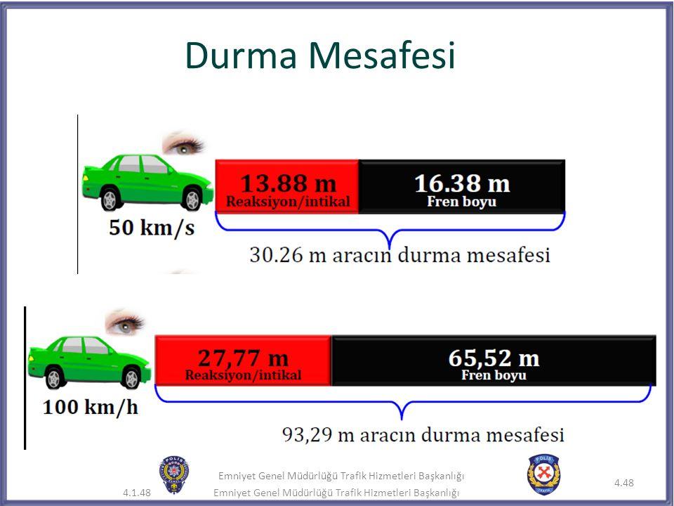 Emniyet Genel Müdürlüğü Trafik Hizmetleri Başkanlığı 4.48 Durma Mesafesi Emniyet Genel Müdürlüğü Trafik Hizmetleri Başkanlığı4.1.48