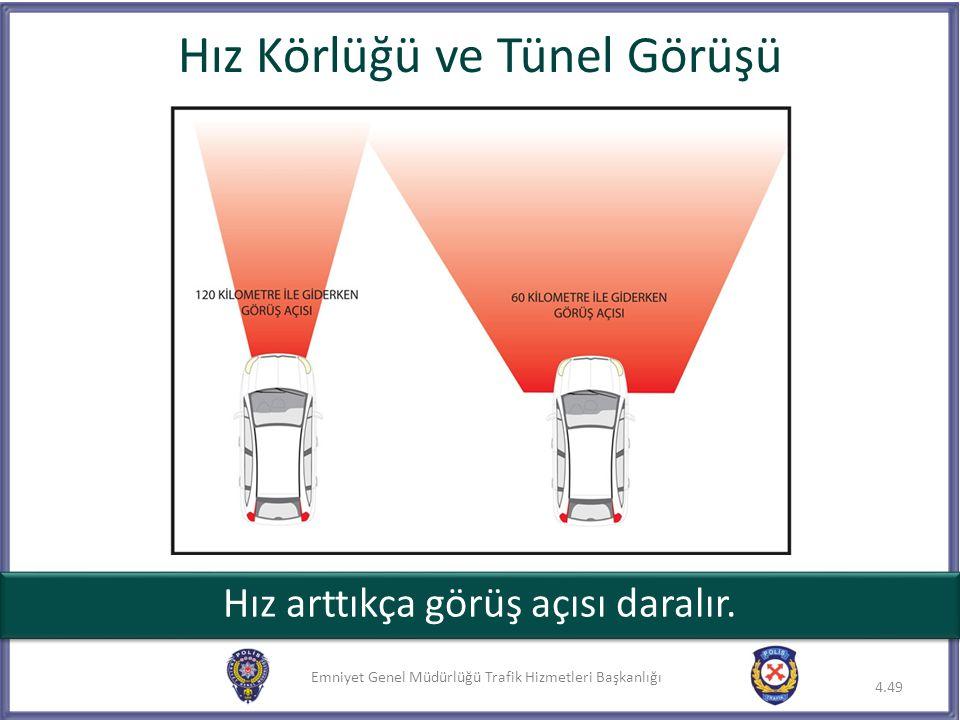 Emniyet Genel Müdürlüğü Trafik Hizmetleri Başkanlığı Hız arttıkça görüş açısı daralır. Hız Körlüğü ve Tünel Görüşü 4.49