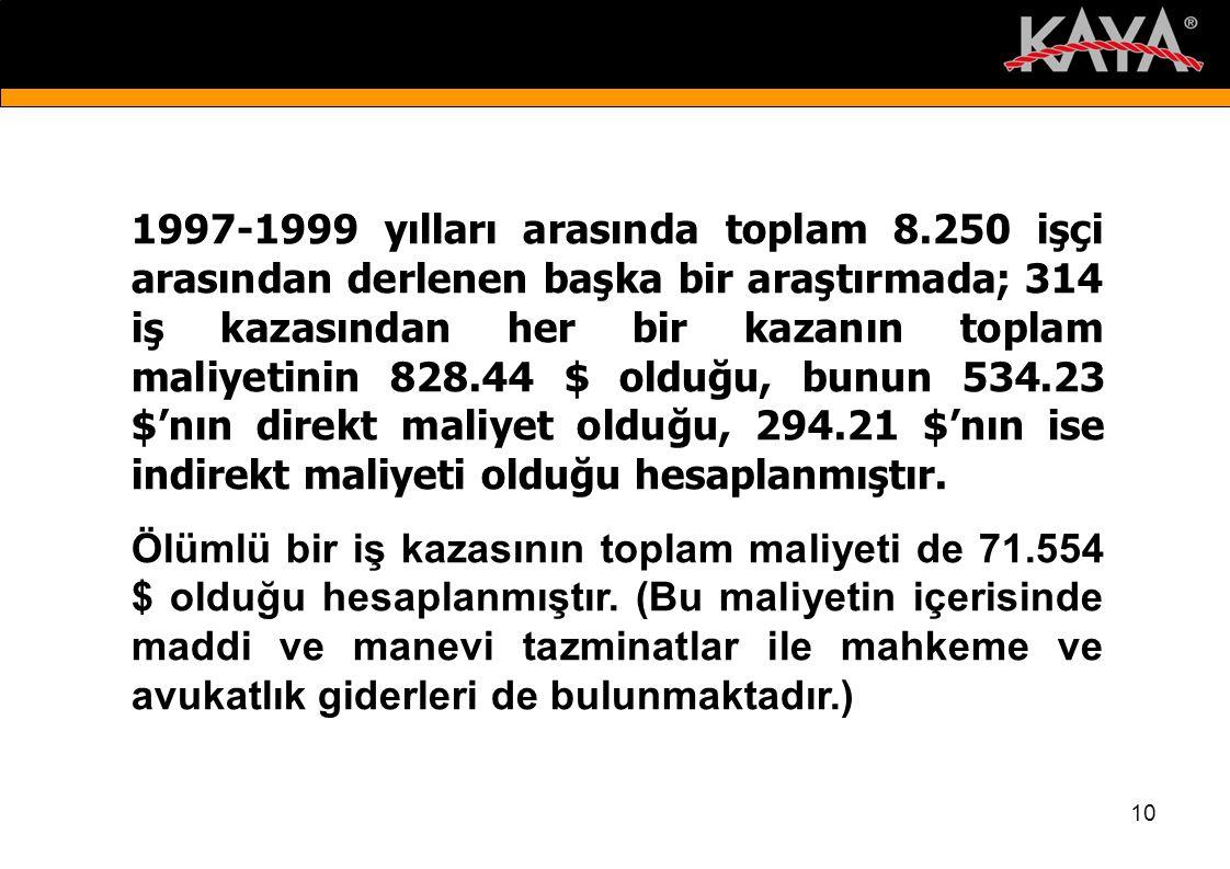 9 KAYITLARI DÜZGÜN TUTULAN ÜÇÜNCÜ BİR İNŞAAT FİRMASININ 1999 – 2003 YILLARINA AİT KAYITLARINDA YAPILAN BİR ARAŞTIRMADA; YILLIK TOPLAM ÇALIŞMA SAATİ (İŞÇİ SAYISI*50 HAFTA*GÜNDE 7,5 SAAT) 2.025.000 (ADAM/SAAT) MEYDANA GELEN TOPLAM İŞ KAZASI SAYISI260 YÜKSEKTE ÇALIŞMALARDA MEYDANA GELEN YARALANMALI İŞ KAZASI SAYISI 25 İŞ GÜNÜ KAYBI 51 DÜŞMELERİN MALİYETİ2.410 YTL