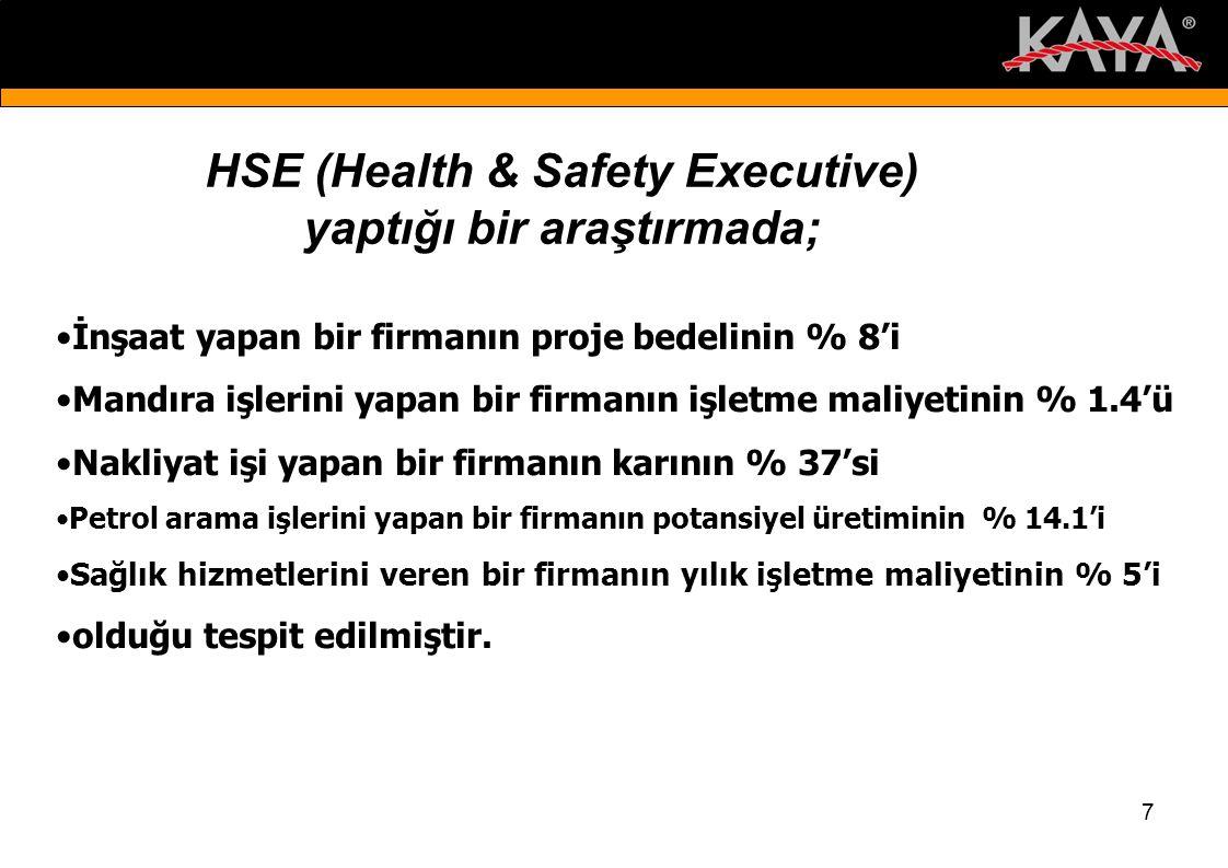 7 HSE (Health & Safety Executive) yaptığı bir araştırmada; İnşaat yapan bir firmanın proje bedelinin % 8'i Mandıra işlerini yapan bir firmanın işletme maliyetinin % 1.4'ü Nakliyat işi yapan bir firmanın karının % 37'si Petrol arama işlerini yapan bir firmanın potansiyel üretiminin % 14.1'i Sağlık hizmetlerini veren bir firmanın yılık işletme maliyetinin % 5'i olduğu tespit edilmiştir.