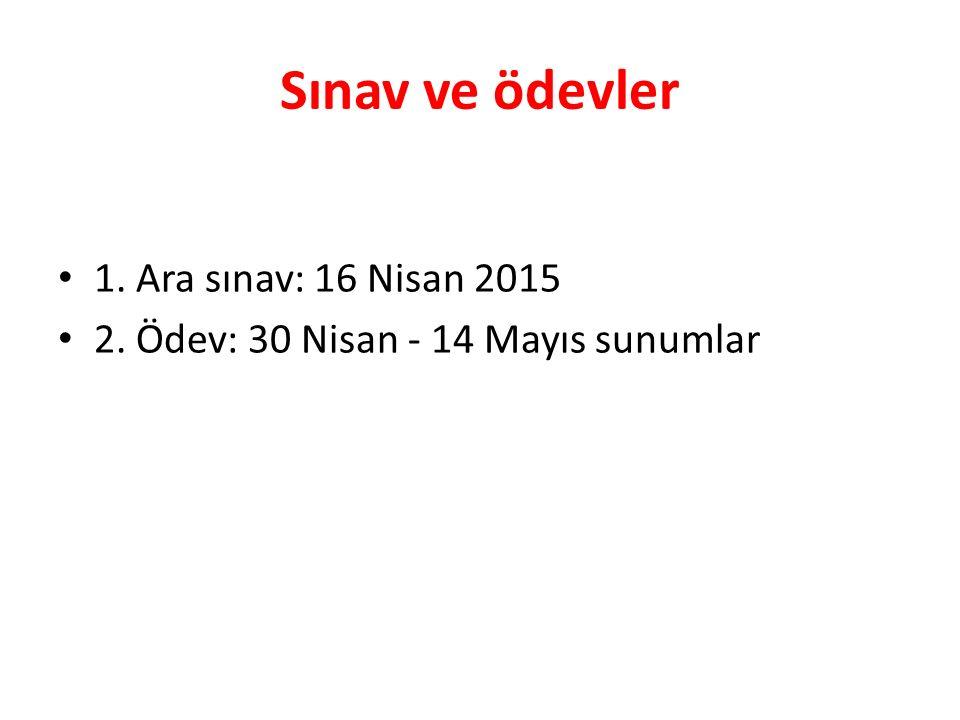 Sınav ve ödevler 1. Ara sınav: 16 Nisan 2015 2. Ödev: 30 Nisan - 14 Mayıs sunumlar