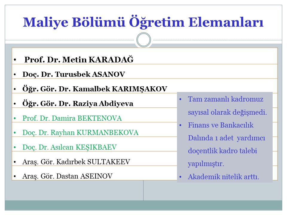 Maliye Bölümü Öğretim Elemanları Prof. Dr. Metin KARADAĞ Doç.