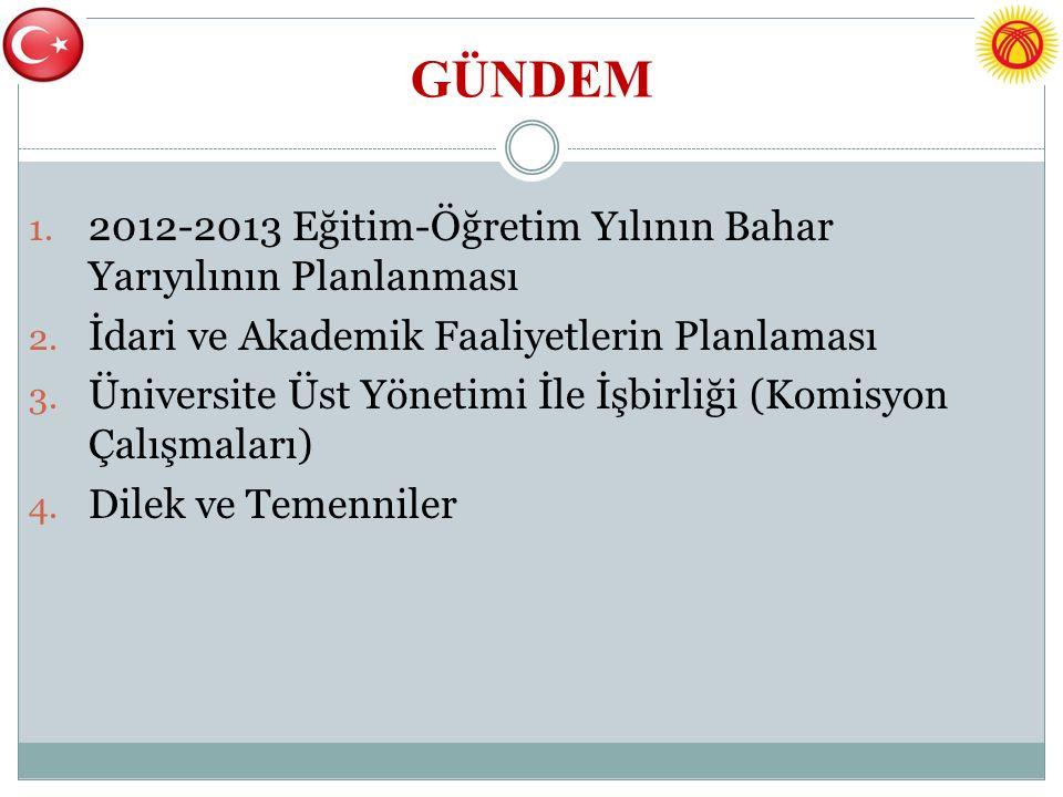 GÜNDEM 1. 2012-2013 Eğitim-Öğretim Yılının Bahar Yarıyılının Planlanması 2.