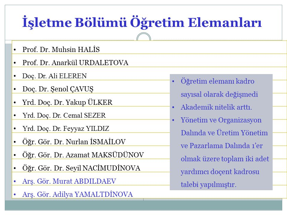 Prof. Dr. Muhsin HALİS Prof. Dr. Anarkül URDALETOVA Doç.
