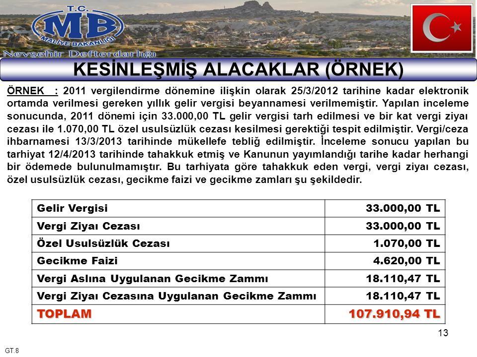 13 KESİNLEŞMİŞ ALACAKLAR (ÖRNEK) ÖRNEK: 2011 vergilendirme dönemine ilişkin olarak 25/3/2012 tarihine kadar elektronik ortamda verilmesi gereken yıllık gelir vergisi beyannamesi verilmemiştir.