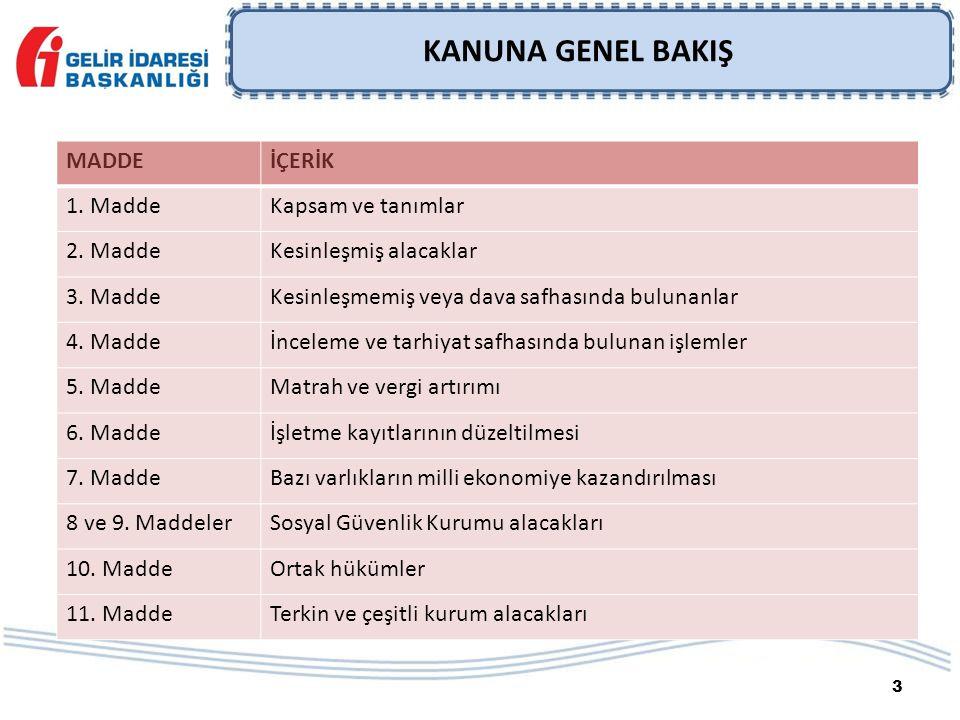 KANUNA GENEL BAKIŞ 3 MADDEİÇERİK 1. MaddeKapsam ve tanımlar 2.