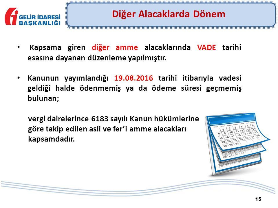 15 Diğer Alacaklarda Dönem Kapsama giren diğer amme alacaklarında VADE tarihi esasına dayanan düzenleme yapılmıştır. Kanunun yayımlandığı 19.08.2016 t