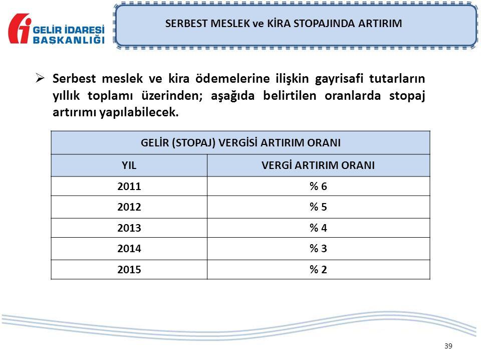 39 SERBEST MESLEK ve KİRA STOPAJINDA ARTIRIM GELİR (STOPAJ) VERGİSİ ARTIRIM ORANI YILVERGİ ARTIRIM ORANI 2011% 6 2012% 5 2013% 4 2014% 3 2015% 2  Serbest meslek ve kira ödemelerine ilişkin gayrisafi tutarların yıllık toplamı üzerinden; aşağıda belirtilen oranlarda stopaj artırımı yapılabilecek.