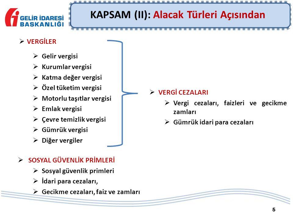 5 KAPSAM (II): Alacak Türleri Açısından  VERGİLER  Gelir vergisi  Kurumlar vergisi  Katma değer vergisi  Özel tüketim vergisi  Motorlu taşıtlar