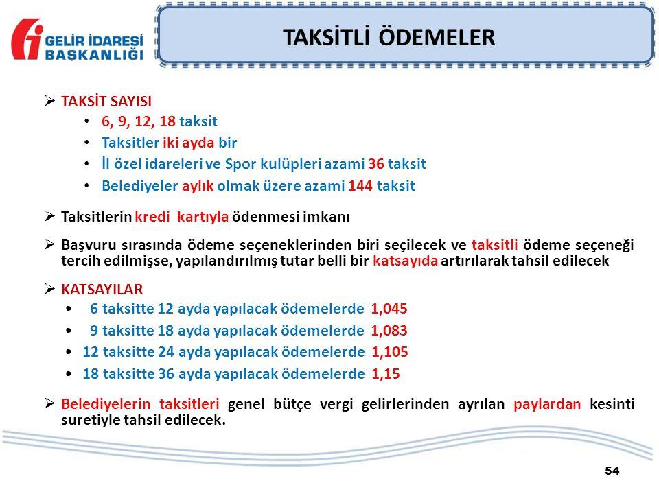 TAKSİTLİ ÖDEMELER  TAKSİT SAYISI 6, 9, 12, 18 taksit Taksitler iki ayda bir İl özel idareleri ve Spor kulüpleri azami 36 taksit Belediyeler aylık olmak üzere azami 144 taksit  Taksitlerin kredi kartıyla ödenmesi imkanı  Başvuru sırasında ödeme seçeneklerinden biri seçilecek ve taksitli ödeme seçeneği tercih edilmişse, yapılandırılmış tutar belli bir katsayıda artırılarak tahsil edilecek  KATSAYILAR 6 taksitte 12 ayda yapılacak ödemelerde 1,045 9 taksitte 18 ayda yapılacak ödemelerde 1,083 12 taksitte 24 ayda yapılacak ödemelerde 1,105 18 taksitte 36 ayda yapılacak ödemelerde 1,15  Belediyelerin taksitleri genel bütçe vergi gelirlerinden ayrılan paylardan kesinti suretiyle tahsil edilecek.