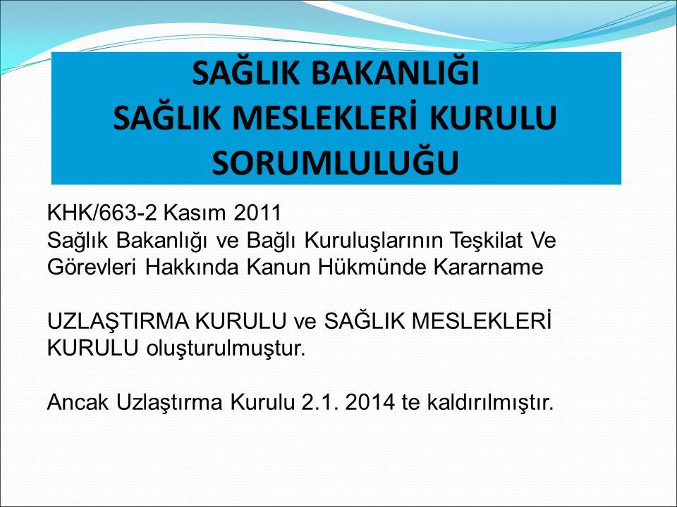 SAĞLIK BAKANLIĞI SAĞLIK MESLEKLERİ KURULU SORUMLULUĞU KHK/663-2 Kasım 2011 Sağlık Bakanlığı ve Bağlı Kuruluşlarının Teşkilat Ve Görevleri Hakkında Kanun Hükmünde Kararname UZLAŞTIRMA KURULU ve SAĞLIK MESLEKLERİ KURULU oluşturulmuştur.