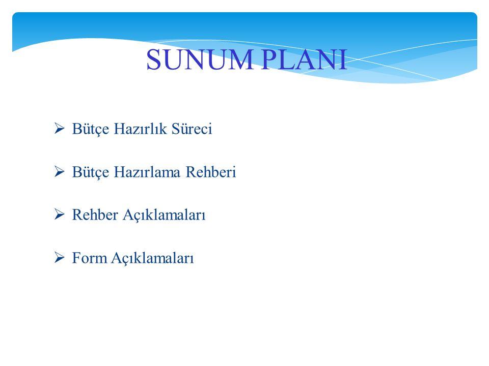 SUNUM PLANI  Bütçe Hazırlık Süreci  Bütçe Hazırlama Rehberi  Rehber Açıklamaları  Form Açıklamaları