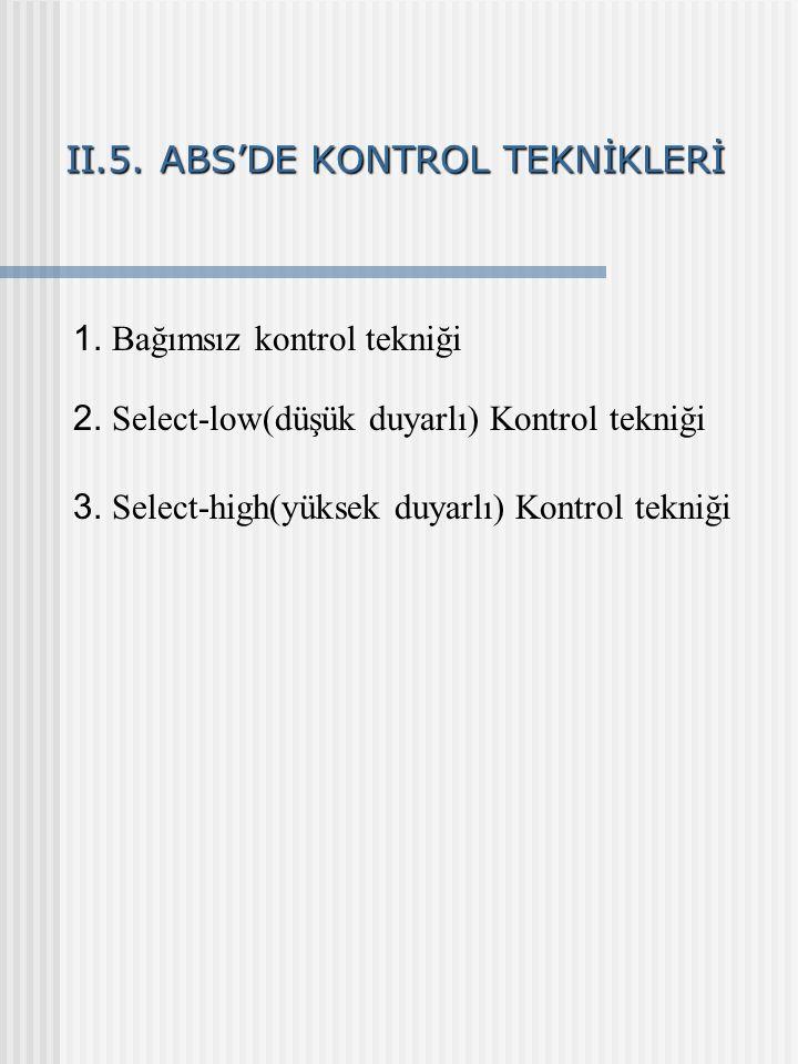 II.5. ABS'DE KONTROL TEKNİKLERİ 1. Bağımsız kontrol tekniği 2.