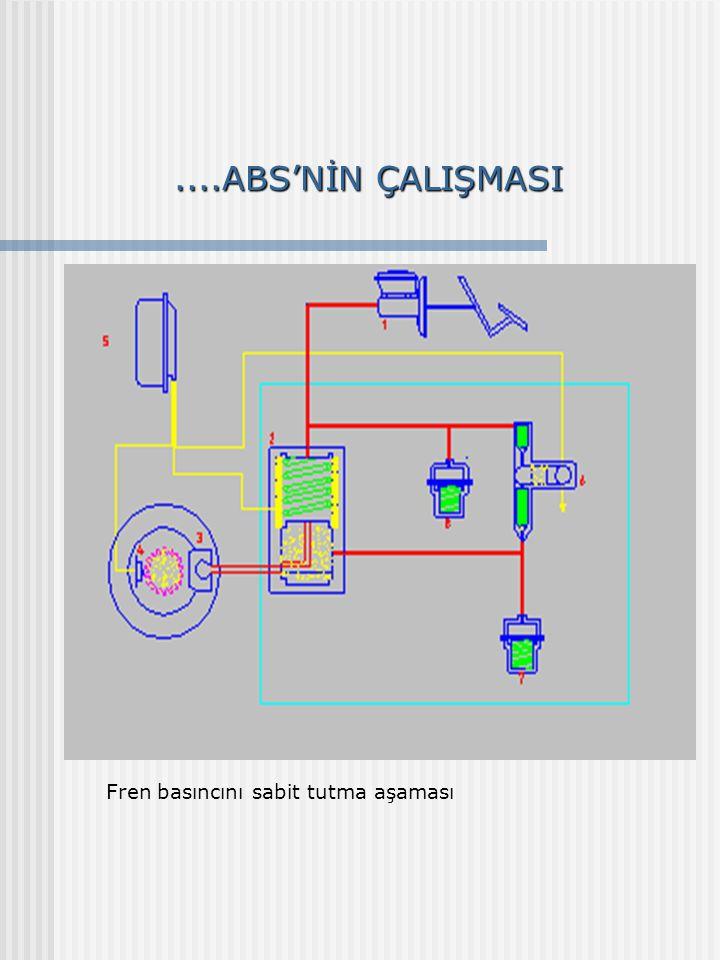 ....ABS'NİN ÇALIŞMASI Fren basıncını sabit tutma aşaması