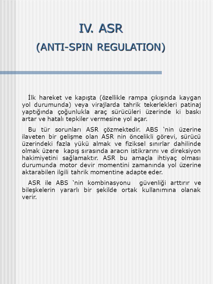 IV. ASR (ANTI-SPIN REGULATION) İlk hareket ve kapışta (özellikle rampa çıkışında kaygan yol durumunda) veya virajlarda tahrik tekerlekleri patinaj yap