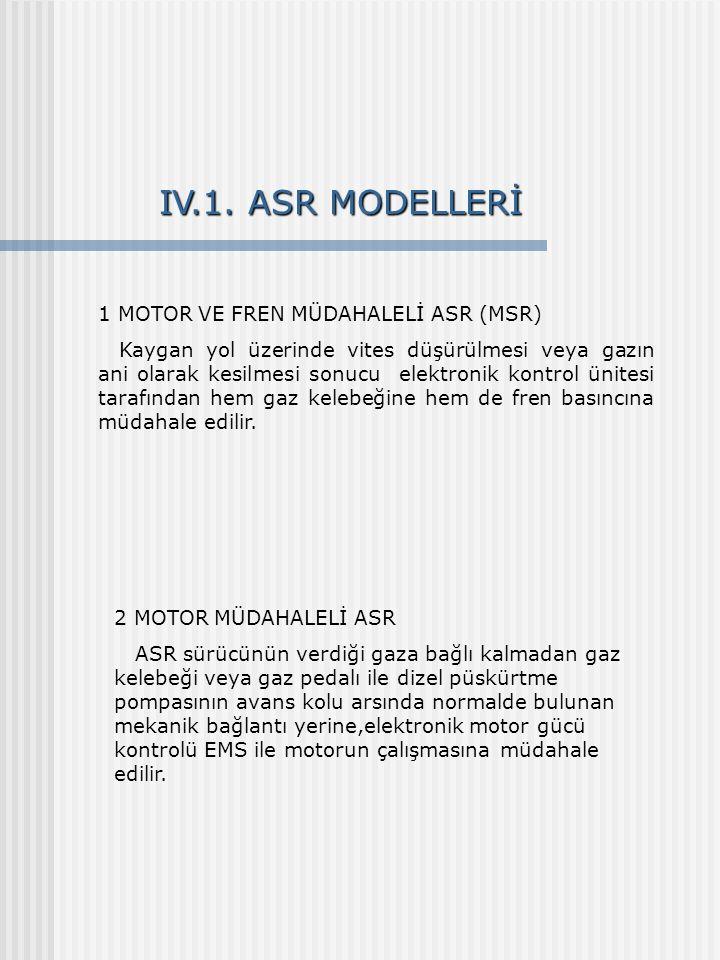 IV.1. ASR MODELLERİ 1 MOTOR VE FREN MÜDAHALELİ ASR (MSR) Kaygan yol üzerinde vites düşürülmesi veya gazın ani olarak kesilmesi sonucu elektronik kontr