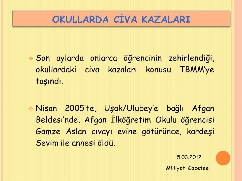 OKULLARDA CİVA KAZALARI  Son aylarda onlarca öğrencinin zehirlendiği, okullardaki civa kazaları konusu TBMM'ye taşındı.  Nisan 2005'te, Uşak/Ulubey'