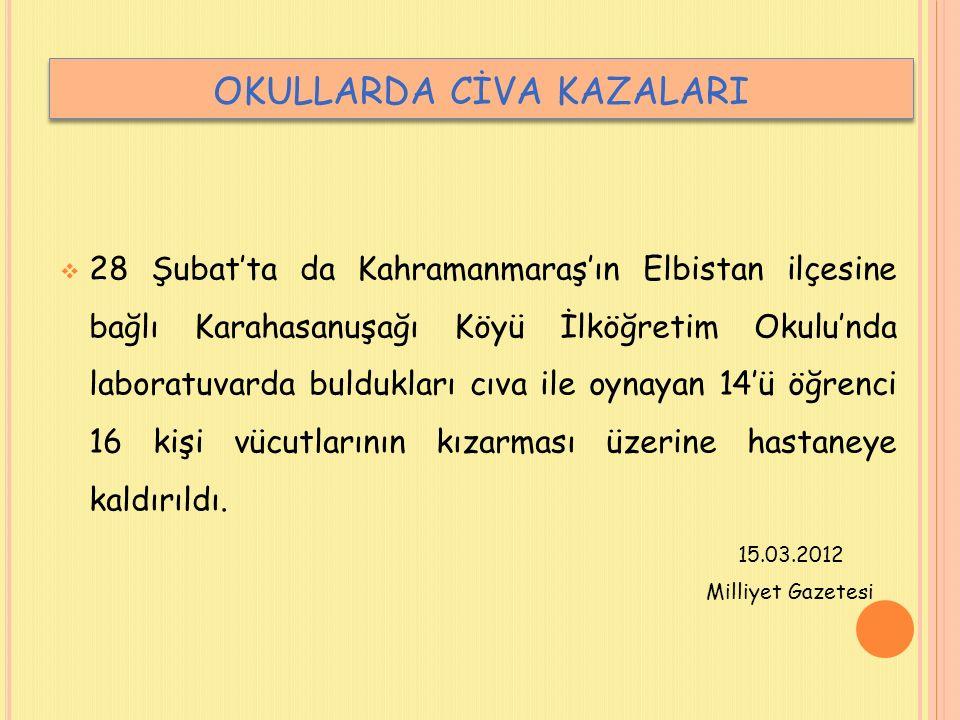  28 Şubat'ta da Kahramanmaraş'ın Elbistan ilçesine bağlı Karahasanuşağı Köyü İlköğretim Okulu'nda laboratuvarda buldukları cıva ile oynayan 14'ü öğre