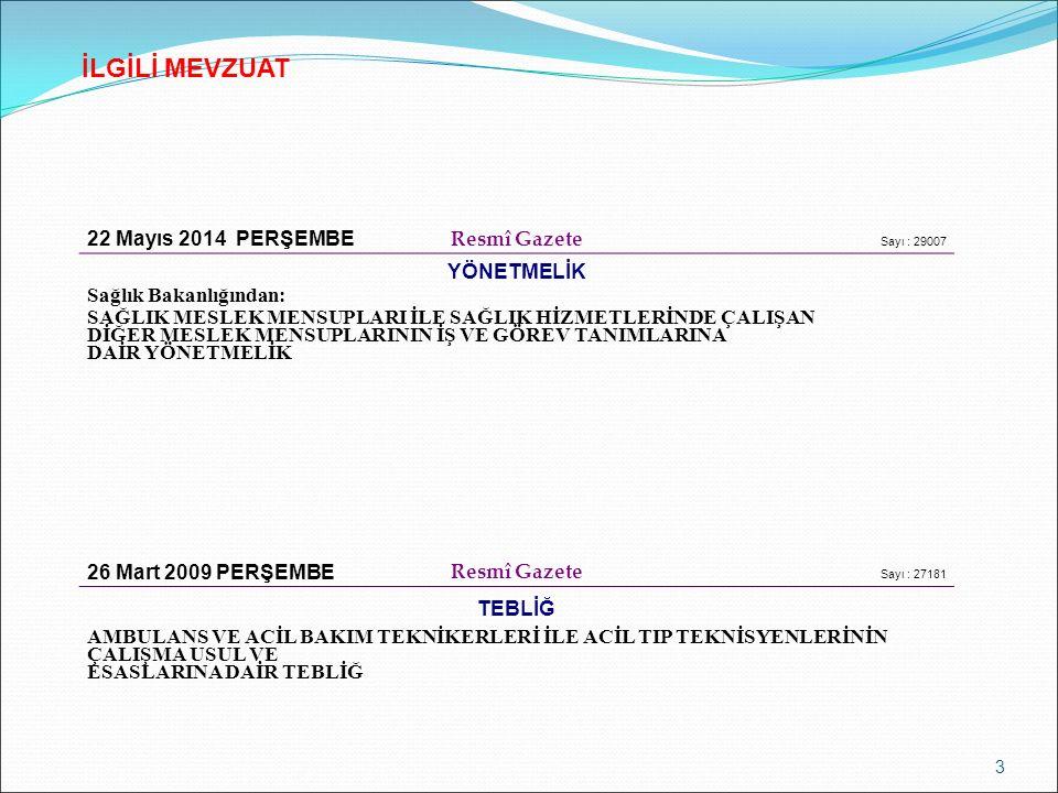 3 22 Mayıs 2014 PERŞEMBE Resmî Gazete Sayı : 29007 YÖNETMELİK Sağlık Bakanlığından: SAĞLIK MESLEK MENSUPLARI İLE SAĞLIK HİZMETLERİNDE ÇALIŞAN DİĞER ME