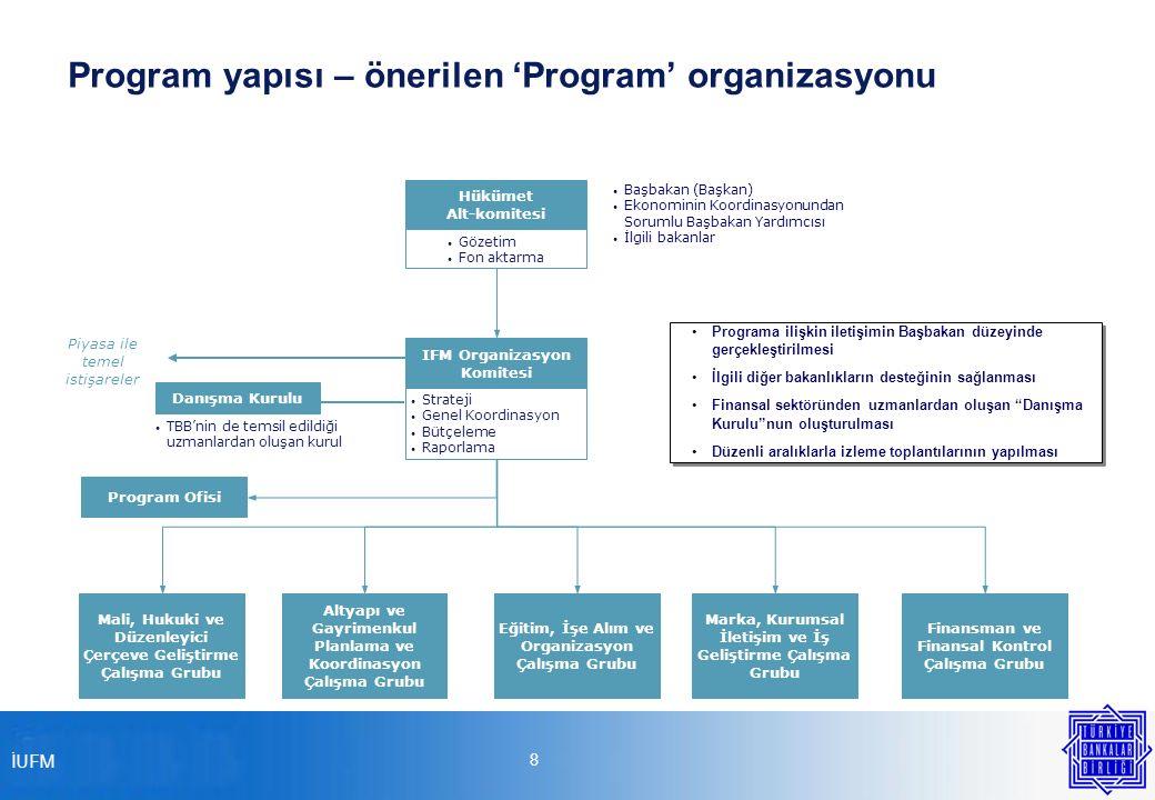 İUFM 9 İstanbul Finans Merkezi kimlere fayda sağlayacaktır.
