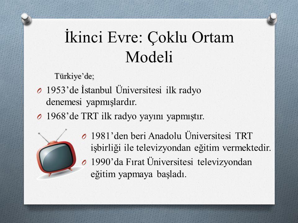İkinci Evre: Çoklu Ortam Modeli O 1953'de İstanbul Üniversitesi ilk radyo denemesi yapmışlardır. O 1968'de TRT ilk radyo yayını yapmıştır. Türkiye'de;