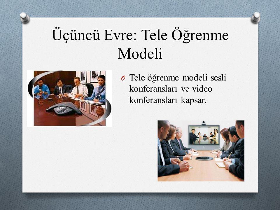 Üçüncü Evre: Tele Öğrenme Modeli O Tele öğrenme modeli sesli konferansları ve video konferansları kapsar.