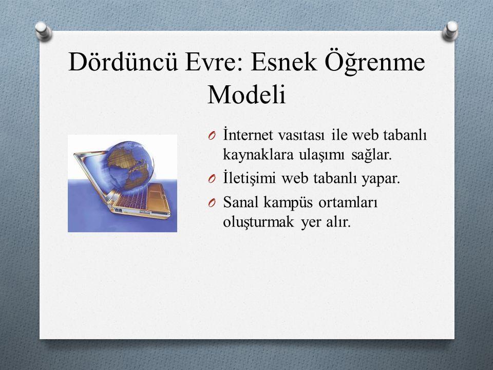 Dördüncü Evre: Esnek Öğrenme Modeli O İnternet vasıtası ile web tabanlı kaynaklara ulaşımı sağlar. O İletişimi web tabanlı yapar. O Sanal kampüs ortam
