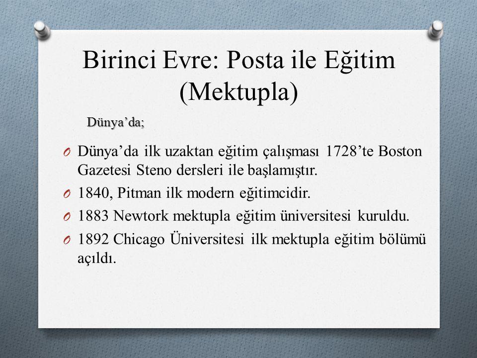 Birinci Evre: Posta ile Eğitim (Mektupla) O Dünya'da ilk uzaktan eğitim çalışması 1728'te Boston Gazetesi Steno dersleri ile başlamıştır. O 1840, Pitm