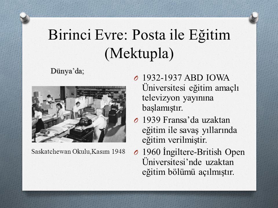 Birinci Evre: Posta ile Eğitim (Mektupla) O 1932-1937 ABD IOWA Üniversitesi eğitim amaçlı televizyon yayınına başlamıştır. O 1939 Fransa'da uzaktan eğ