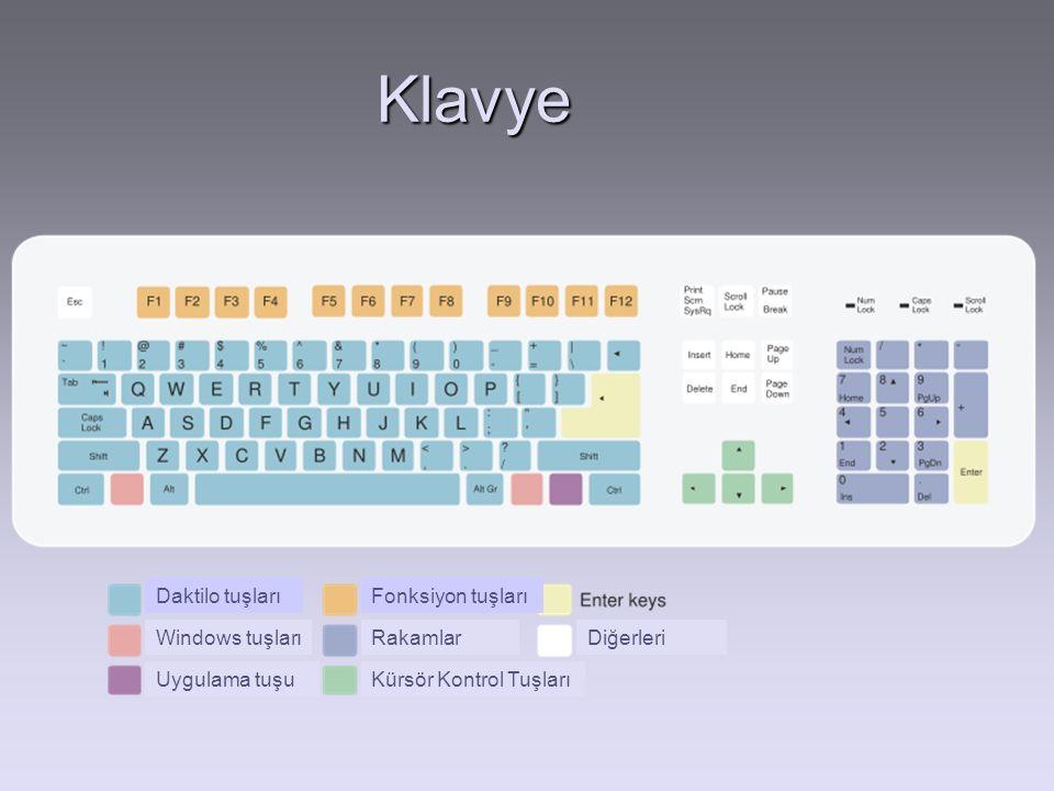 Klavye Daktilo tuşları Windows tuşları Fonksiyon tuşları Rakamlar Kürsör Kontrol Tuşları Diğerleri Uygulama tuşu
