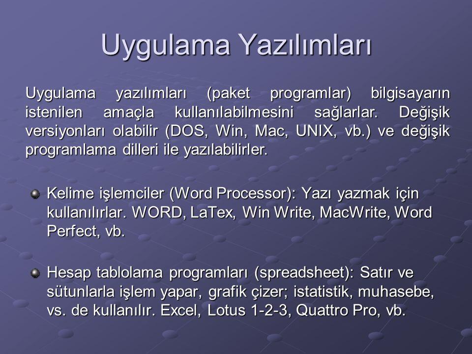 Uygulama Yazılımları Kelime işlemciler (Word Processor): Yazı yazmak için kullanılırlar.